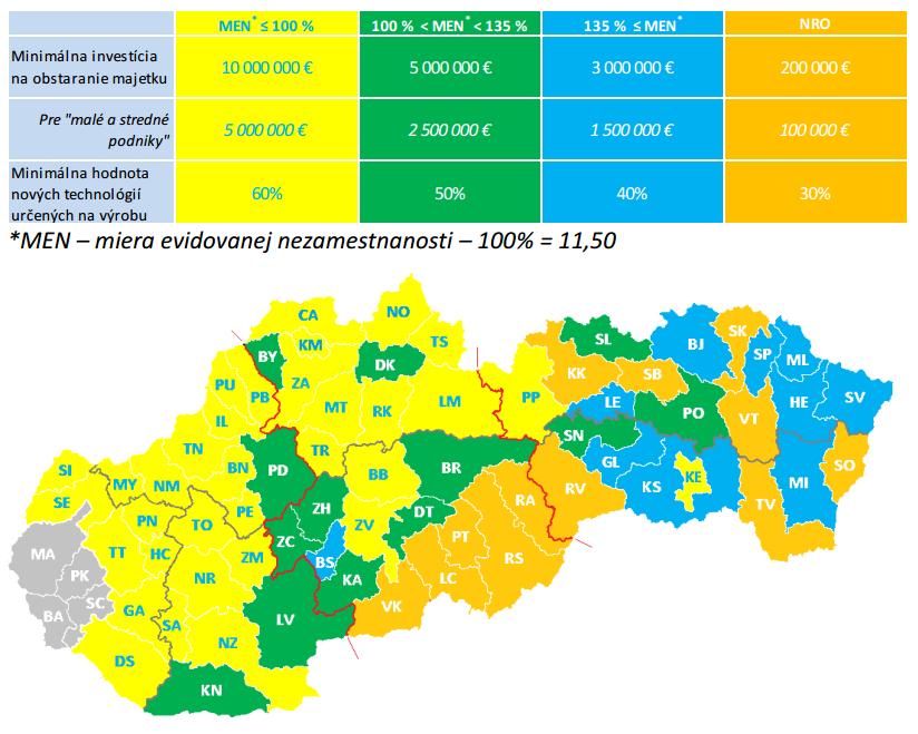 Oblasti s najvyššou mierou nezamestnanosti (NRO)